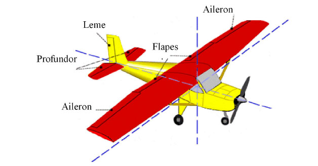 http://deltaequipamentos.com.br/galeria/aviacao/Aviacao_Aeronaves_Partes/Aviacao_Aeronaves_Partes_11.jpg